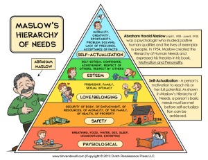 Maslows-Hierarchy-of-Needs-1024x791